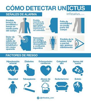 ictus 1